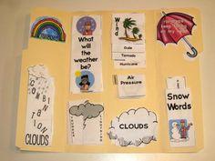 Free Weather Homeschool Resources