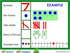 Free SmartBoard activities, Number Sense is a game that has the student write or draw a number in 5 different ways.