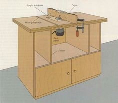 Build Your Own Router Table And Workshop Tools 35 Plans