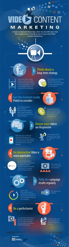 Video Content Marketing - 2014 #infographic
