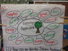 First Grade Fairytales: Describing Johnny Appleseed fairytale preschool, classroom, idea, fall, ela, educ, johnny appleseed, first grade, johnni applese