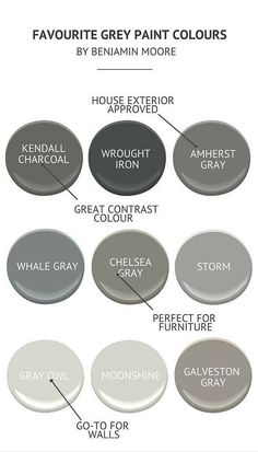 Interior Designer Approved Gray Paint Colors by Benjamin Moore: Benjamim Moore???