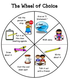 Conflict Resolution Children Activities Wheel of choices for conflict