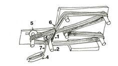 Really good basic info about the inkle loom, terminology, setup, choosing yarns, etc.