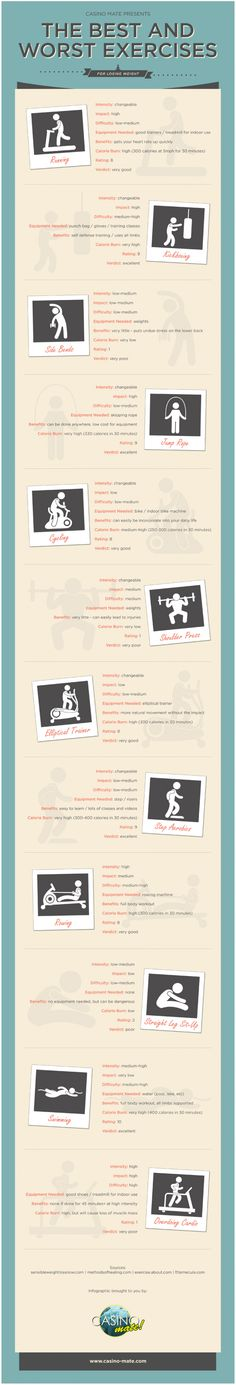 best-worst-exercises-infographic
