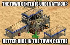 Age of Empires 2 villager logic
