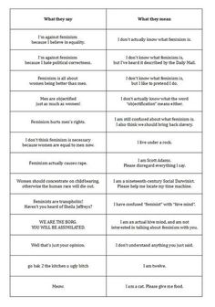 Handy guide for understanding anti-feminists (Although I have to say the last one is totally inaccurate! My cat is definitely a feminist! :-D)