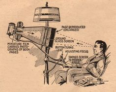 """""""The book reader of the future"""" (April, 1935 issue of Everyday Science and Mechanics)"""
