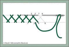 Herringbone Stitch - How to Work the Herringbone Stitch