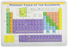 M. Ruskin Periodic Table Placemat From: Amazon.ca: Home & Kitchen