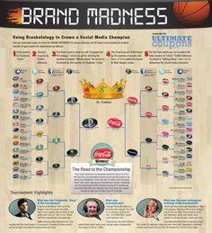 Infographics!!!
