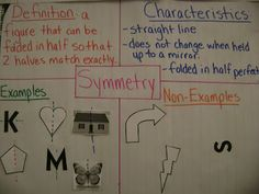 Symmetry anchor chart
