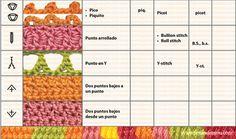 nunonu: Símbolos y abreviaturas de puntos en Crochet: Español e Inglés