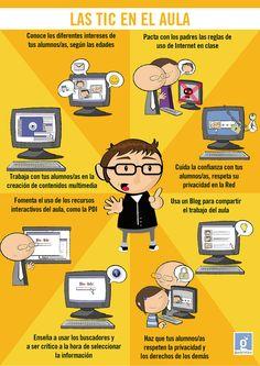 Las TIC en el aula #infografia