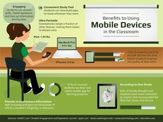 20 Blogs About Mobile Learning Worth Following