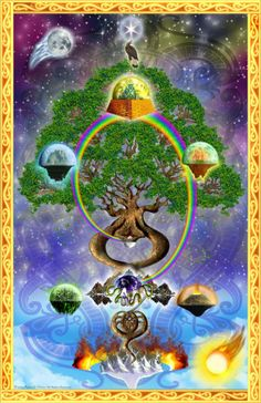 Yggdrasil, The World Tree in Norse Mythology