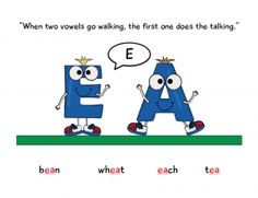 Free printable posters for 1st and 2nd grade readers. When Two Vowels Go Walking... {Playdough to Plato}