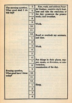 The Daily Routines of Famous Writers | Brain Pickings