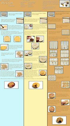 Pie Crust/Topping Tutorial by *Bon-AppetEats on deviantART