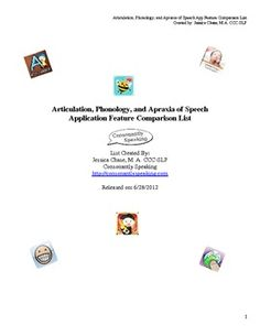 Articulation, Phonology, and Apraxia of Speech Features Comparison List   - Pinned by @PediaStaff – Please Visit  ht.ly/63sNt for all our pediatric therapy pins