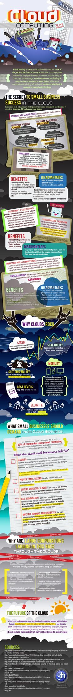 Cloud Computing for Small Business – The Great Equalizer