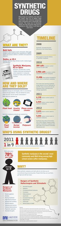 A much cheaper high? Learn about the dangerous compounds found in the newest synthetic drugs.
