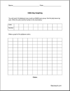 cute!  Let kids create pictures with pattern blocks, they then have to graph how many they used for their picture...could use paper cut outs OR have students take picture of their picture :)  Students could also find the fractional part of each block in their design. 100th day
