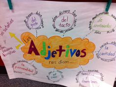 Adjectives anchor chart in Spanish. Los Adjetivos