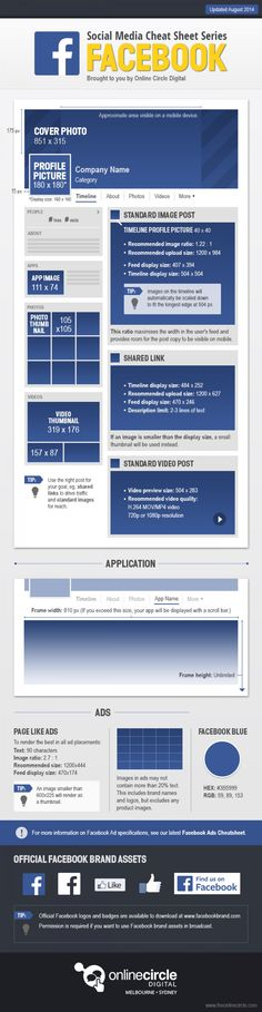 Facebook Sizes and Dimensions Cheat Sheet 2014