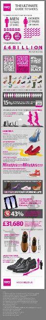 Shoe infographic