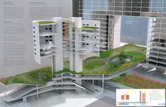 public market architecture thesis