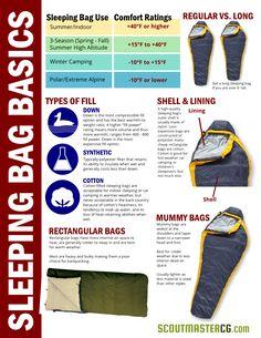 sleeping bags basics