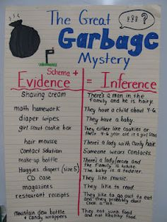 "teaching inference anchor chart: You can also gather some old things from around your house and put them in a shoebox and have your class inference what kind of person your ""neighbor"" is!"