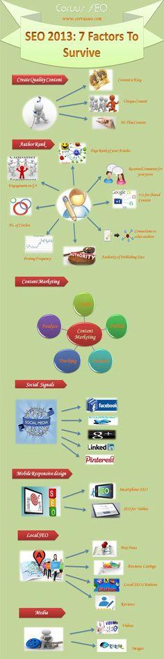 Search Engine Optimisation Consultant | Affordable SEO - Freelance SEO - http://www.freelance-seo.co.uk