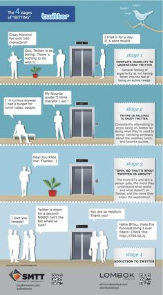 twitter infograph, etapa para, comprend twitter, social media, socialmedia, stage, para comprend, las, media infograph