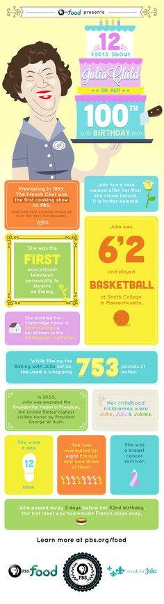 Think you know everything about Julia Child? Check out our infographic of Julia fun facts!