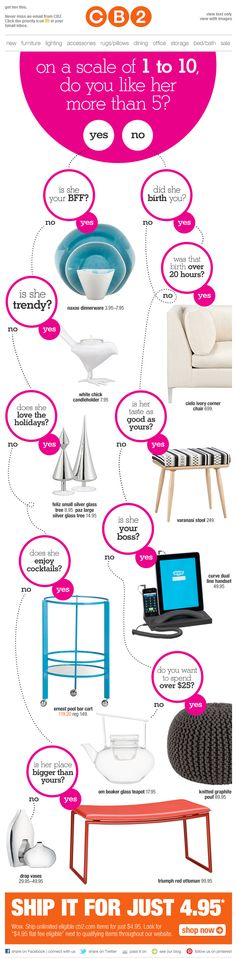 CB2 >> sent 12/1/12 >> get her this >> Gift guides are a major selling tool during the holiday season. CB2 takes this concept and turns it into a fun decision tree that all starts with rating the gift-recipient on a scale of 1 to 10. It's hard to resist following every path to its recommended gift. —Chad White, Principal of Marketing Research, ExactTarget