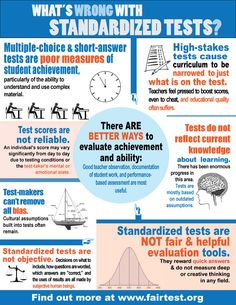 What's Wrong With Standardized Tests?  FairTest.org
