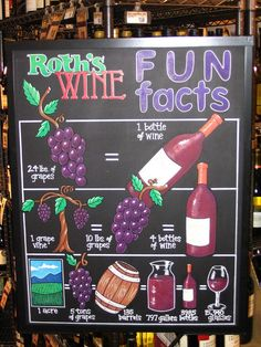 Do you know how many pounds of grapes go into a bottle of #wine?