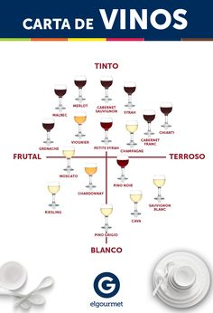¡Carta de vinos!  http://elgourmet.com/