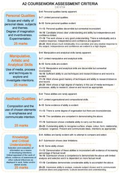 Interesting assessment criteria - modify and apply