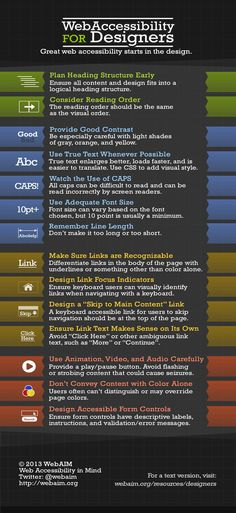 Web Accessibility for Designers infographic with text description below