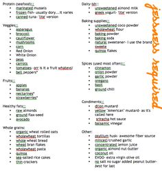 clean eating grocery list: save to your phone for on the go shoppin! #grocery #cleaneating
