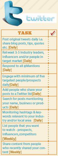 Twitter Daily Task List #infographics