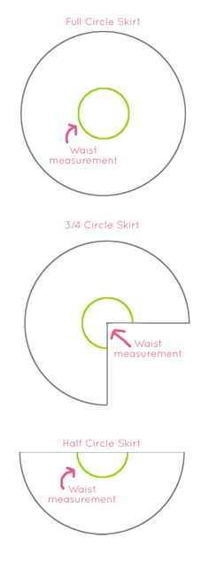 Patty's circle skirt calculator