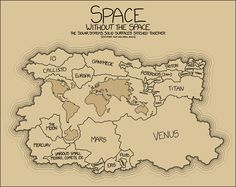 Surface area of all solid objects in the solar system  http://xkcd.com/1389/large/