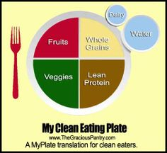 My Clean Eating Plate