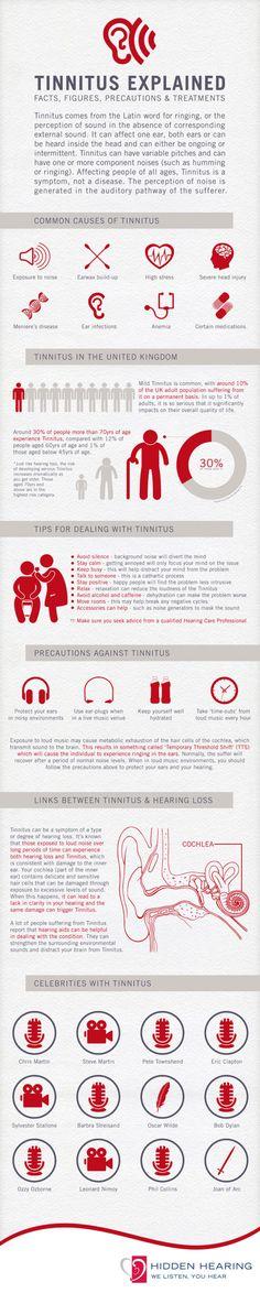 Tinnitus Explained