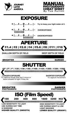 Photography / Manual photography cheat sheet