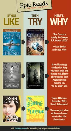 epicreads, decid, book, what to read next, epic reads39, epic library